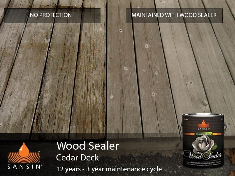 The Sansin Corporation Wood Sealer
